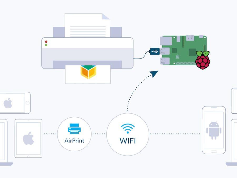 WiFi-Enable USB Printers with a Raspberry Pi