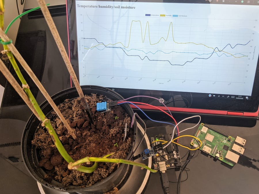 Plant Monitor (sensor to front end)