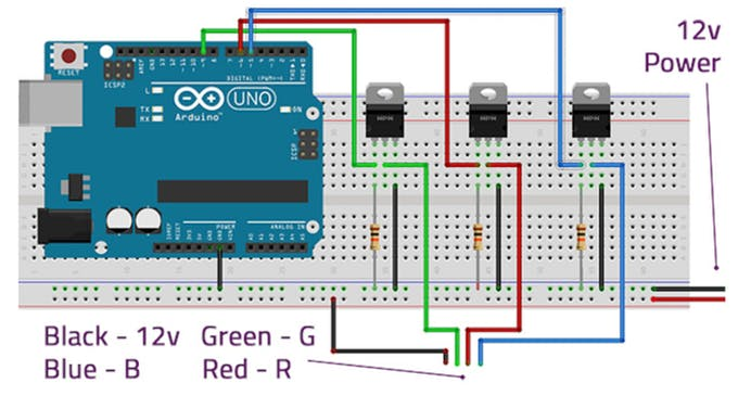 """Instead of connecting the middle pins of the MOSFETs to the RGB, I connected them to each strip's black """"-"""" wire, with each strip's red """"12V"""" wire connecting to the """"+"""" rail on the breadboard."""