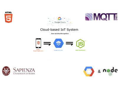 Google Cloud-based IoT System - User Activity Recognition