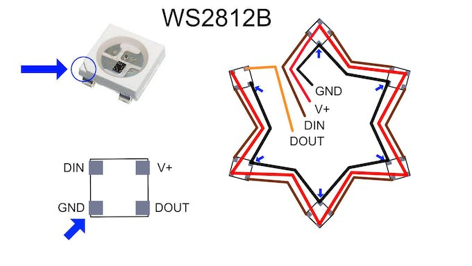 The WS2812B LED pins