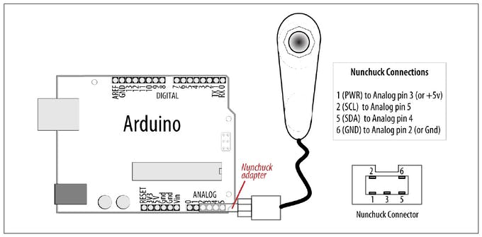 Wii Nun-chuck controller and adapter for Arduino UNO