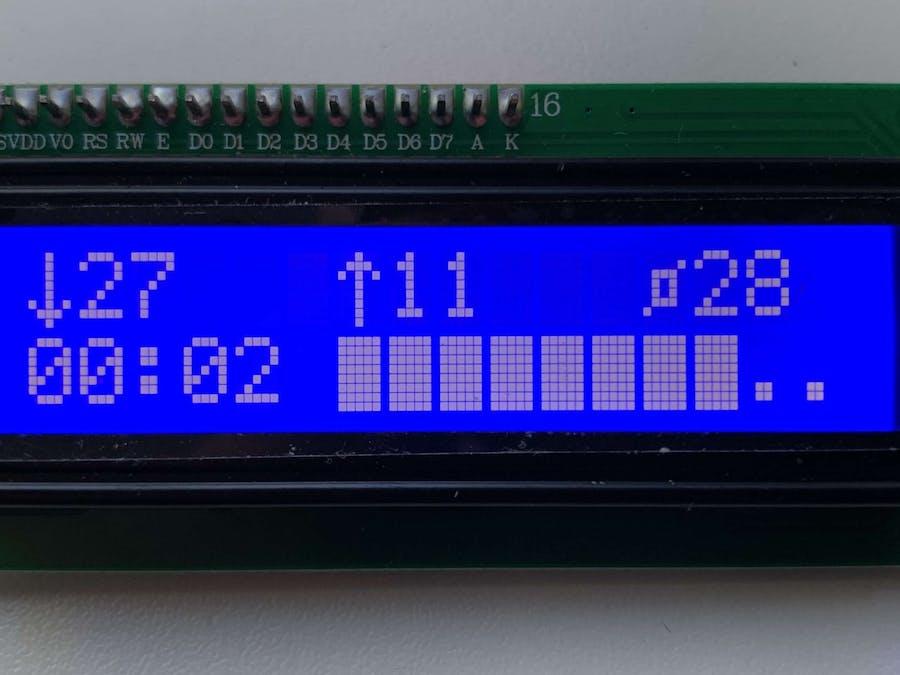 Network speedtest with display