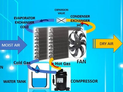 How to repair a Dehumidifier with Arduino Uno