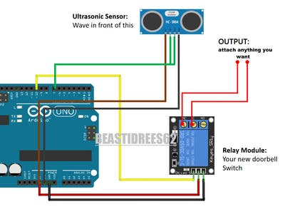 Make Touchless ANY THING using ultrasonic sensor module