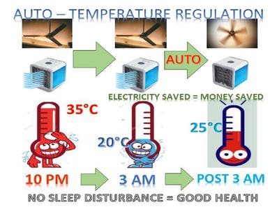 Room Temperature Regulation with Automation & Voice Control