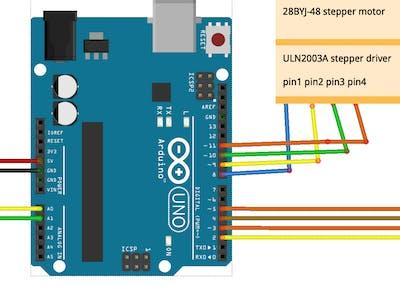 Control 2 stepper motors with a joystick