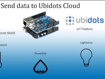 Send Data on Ubidots Cloud with Arduino UNO