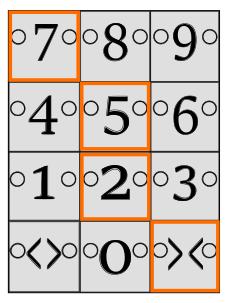 Touch Less Keypad - 01