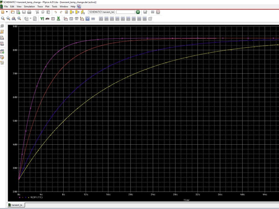 Pspice simulation with NTC with temp driven as voltage