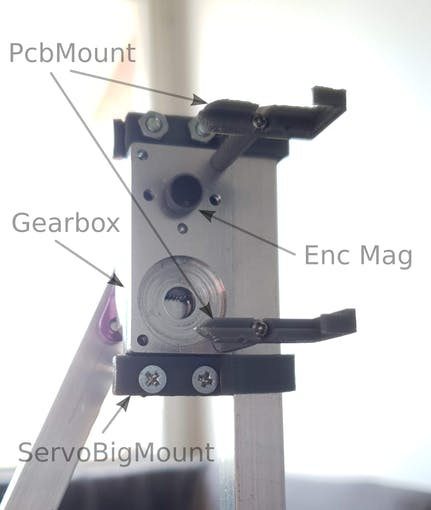 Servo gearbox with 3D-printed parts