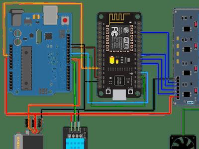 Automatic IoT Eggs Incubator