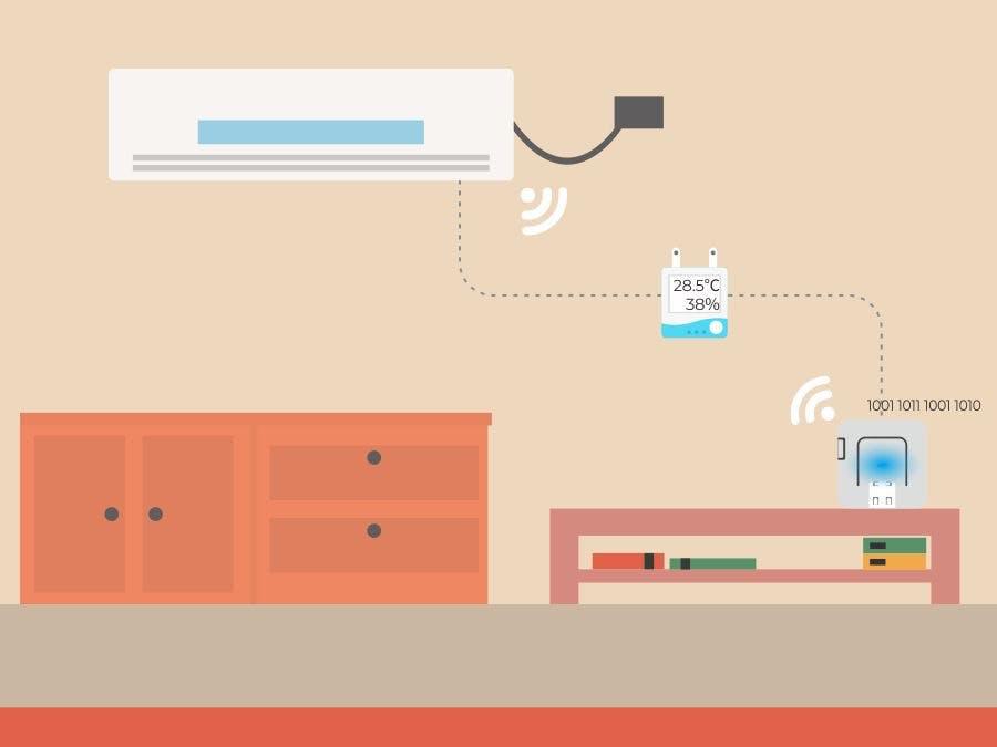 Alexa + Atom or Atom + SwitBot control Air Conditioner