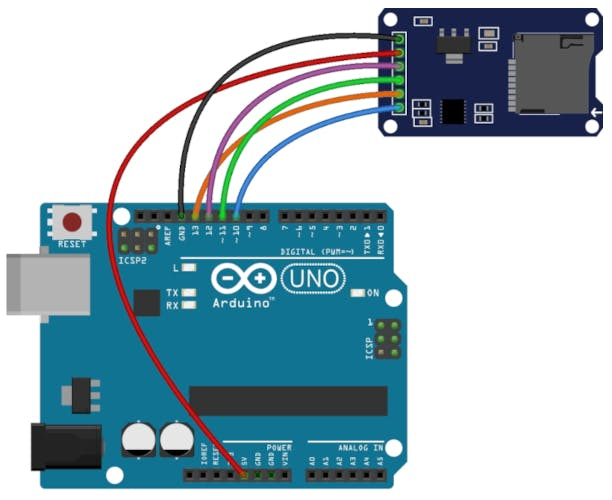 Wiring layout between SD card module and the Arduino Uno.