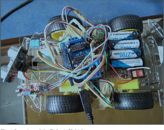ROBOTIC VEHICLE(Prototype) FOR HUMAN DETECTION