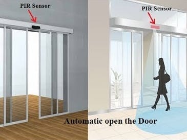 In and out automatic door sensor