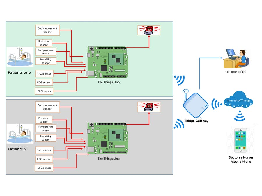 Covid-19 Patient Monitoring Device based on LoRa