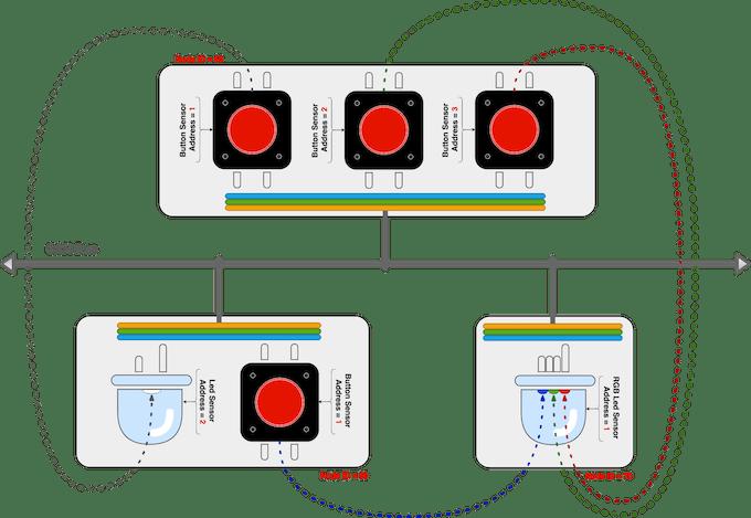 Figure 9 – Node network diagram