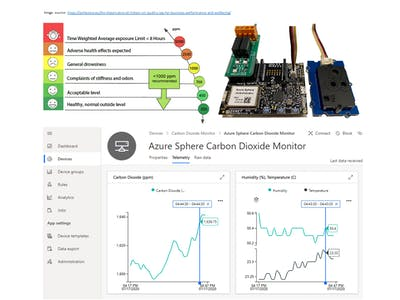 CO2 Monitor to Improve Health, Wellbeing, and Productivity