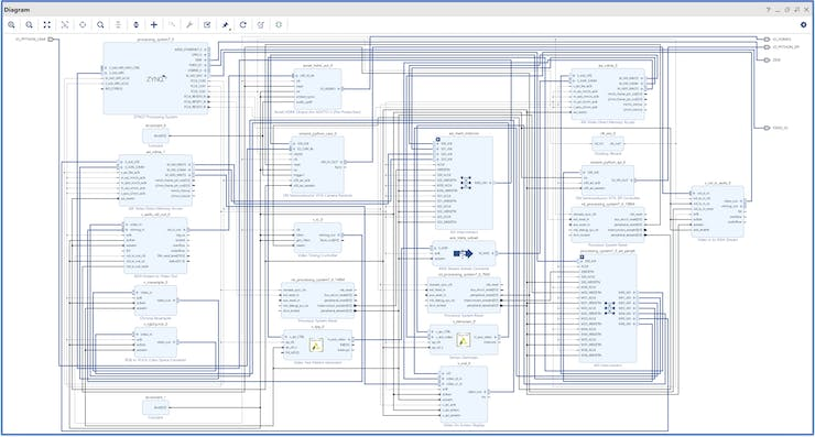Completed Block Diagram