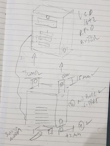 Dispenser mechanism idea