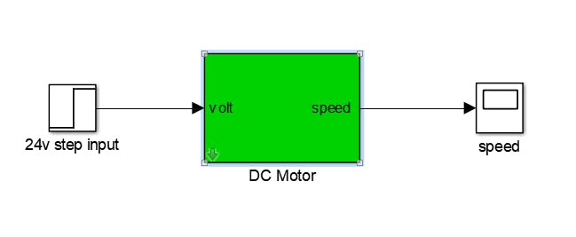 subsystem of DC Motor.