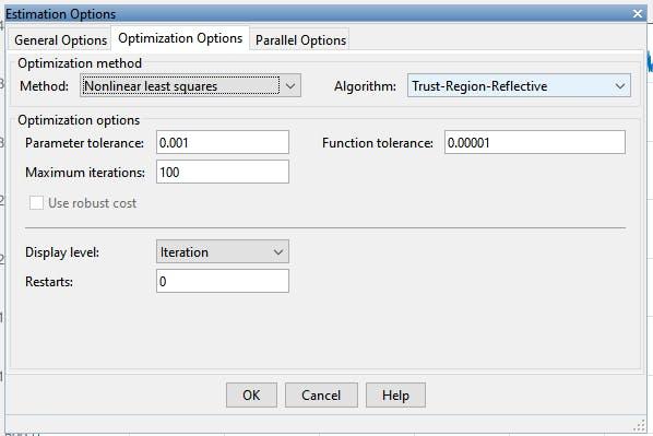 parameters estimation method