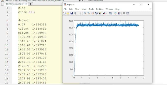 measured data ( step input 24v == 3600rpm)