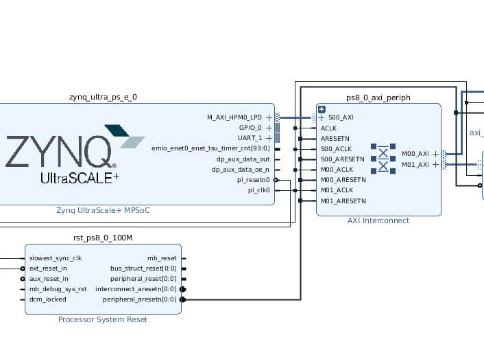 Designing a Custom AXI IP on Vitis
