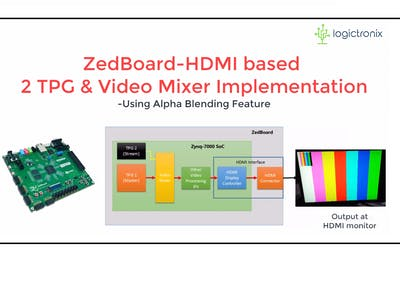 ZedBoard HDMI Tutorial