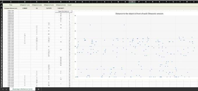 PLX-DAQ Distance data collection
