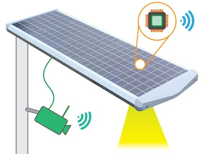 Network from solar street-lamps