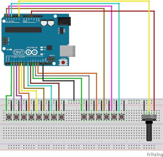 Step Two - Configuring the Arpeggios - Schema
