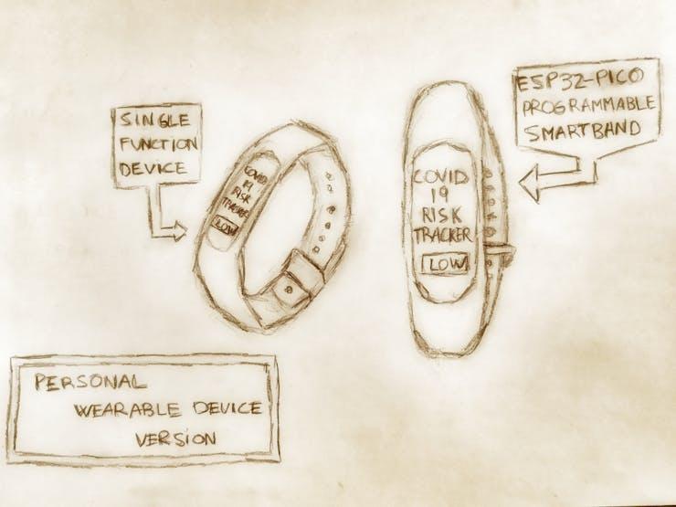 Prototype 1: wearable smartband