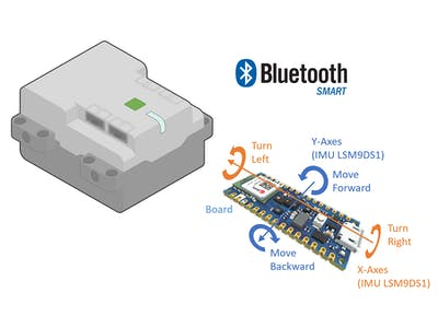 Bluetooth Remote Control for Lego Technic Hub