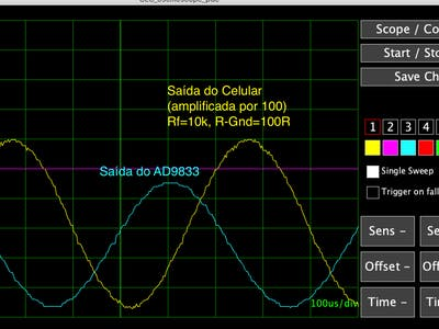 Interleaving Oscilloscope - get a nice 20kHz wave with UNO