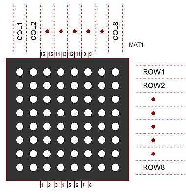 8x8 led matrix pinout
