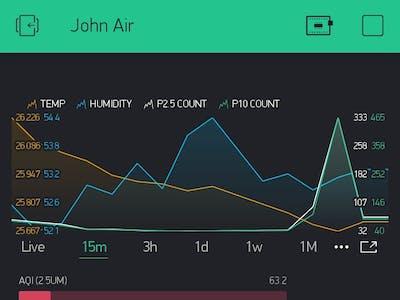John Air