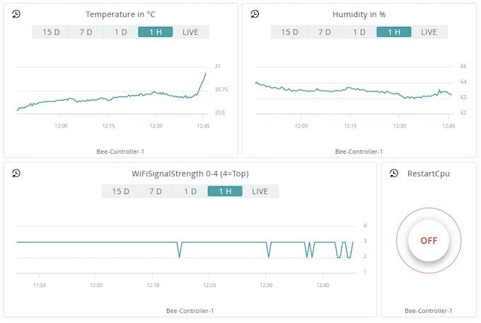 Arduino IoT Dashboard