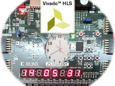 Digital Clock in HLS