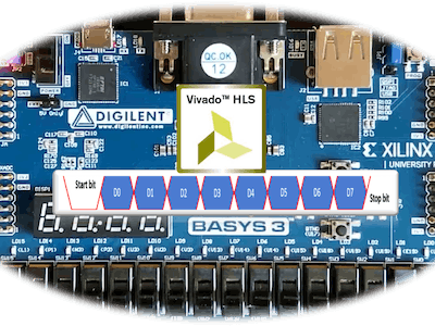 UART Transmit with HLS for FPGA