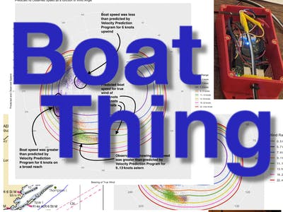 BoatThing: Data for Racing Sailboats · David Herring