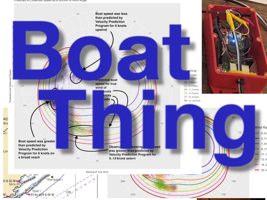 BoatThing: Data for Racing Sailboats · David Herring