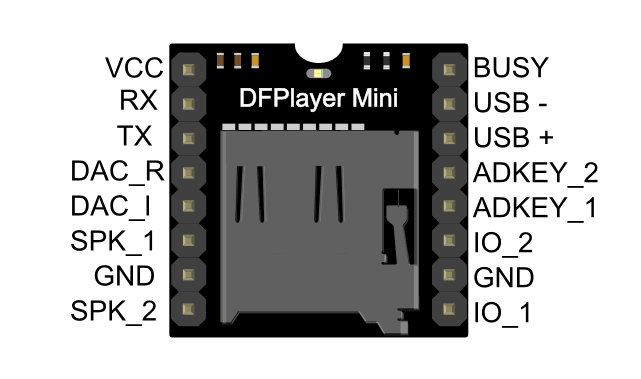 DFPlayer Mini pins