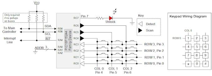 Figure 7. Advanced I/O Expander as a Keypad Controller with Lock Indicator