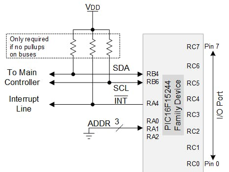 DIY I/O Expander with PIC16F15244 (Part 1 of 3)