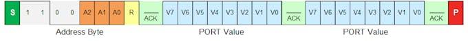 Figure 6. Simple I/O Expander, I2C Read