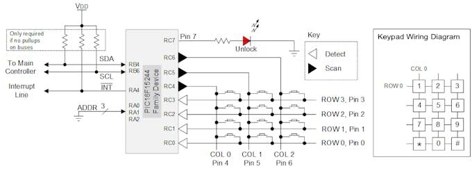Figure 1.  Wiring Diagram for the Keypad Demos