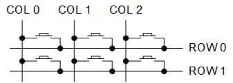 Figure 2. Diagram of 3x2 keypad (with extra row and column connections shown)