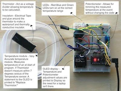 Detector Building - Temperature Monitor